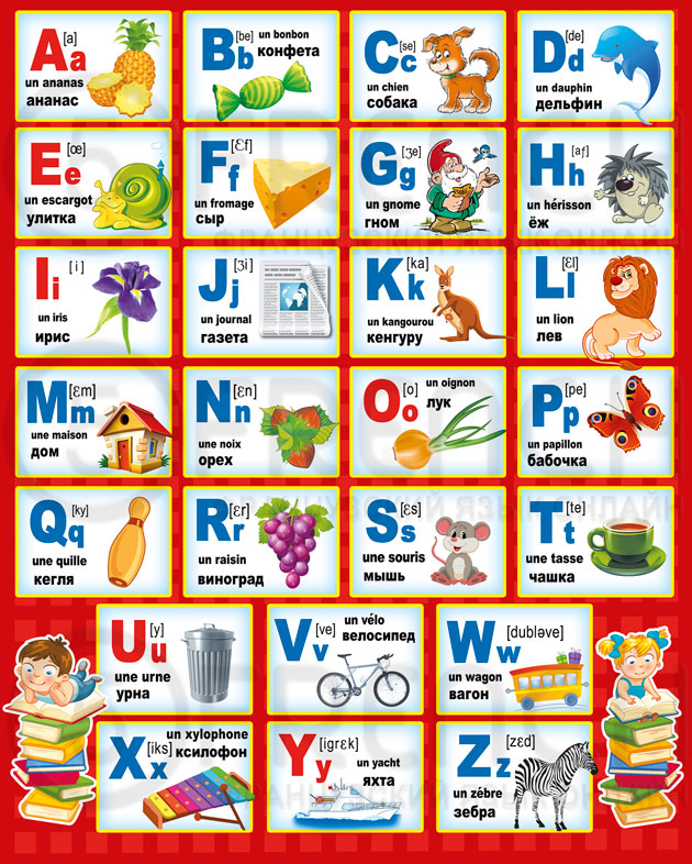Французский алфавит буквы и звуки