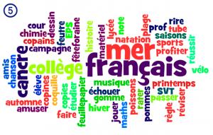 Современный французский язык