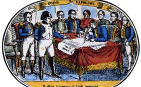 Гражданский кодекс Франции
